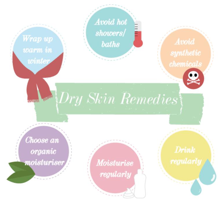 dry-skin-causes